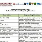 Waspada Investasi Ada 86 Platform Pinjaman Online Ilegal